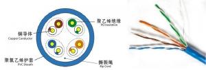 金昌NG-A(BTLY)隔离型无机矿物绝缘防火电缆